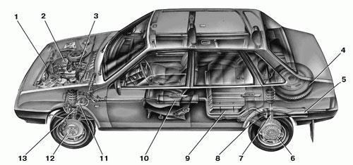 1.3. Компоновочная схема автомобиля ВАЗ-21099: 1 - радиатор; 2 - двигатель; 3 - карбюратор; 4 - запасное колесо; 5...
