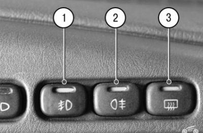Панель приборов | Автомобили ВАЗ-