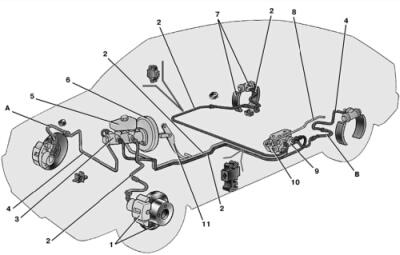 Схема работы стояночного тормоза ваз 2115